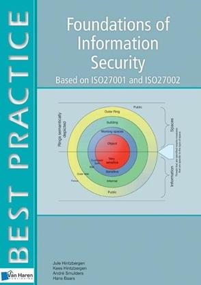 Afbeeldingen van Best practice Foundations of IT security