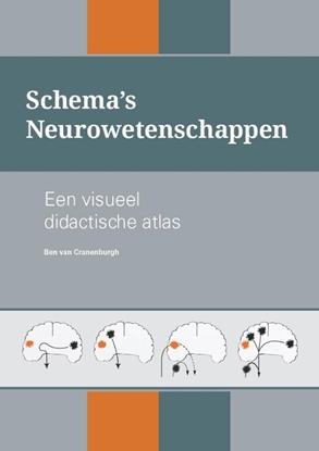 Afbeeldingen van Schema's Neurowetenschappen